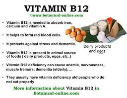 Vitamin B12 Supplements Vitamin Deficiency Vitamins In