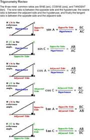 trigonometry maths poster trigonometry math for help on how to identify the adjacent
