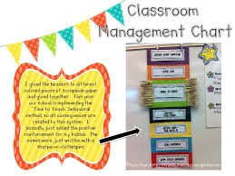 Classroom Decoration Charts For High School Classroom Decoration Charts For High School 2890836 Us