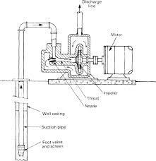 molex fuse box 2005 f150 fuse box diagram ford f 150 fuse box diagram 3 pin fan wiring diagram source · engine harness rework on molex fuse box