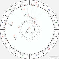 Retrograde Planets 2019 Astrology Calendar Planetary