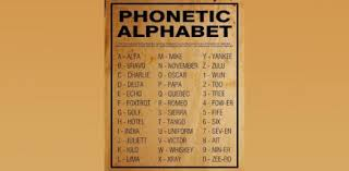 Do i know the phonetic alphabet? Test Could You Pass This Phonetic Alphabet Trivia Quiz Proprofs Quiz