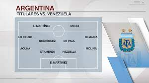 ميسى يقود تشكيل الأرجنتين ضد فنزويلا فى تصفيات كأس العالم - اليوم السابع