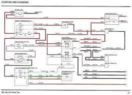 how to read car wiring diagrams home ac wiring diagram free wiring diagrams for ford at Automotive Electrical Wiring Diagram