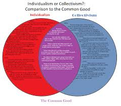 interculturalcomm individualism vs collectivism external image individualism or collectivism venn diagram png