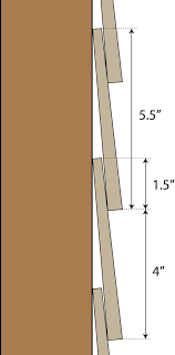 Hardie Plank Coverage Chart Clapboard And Lap Board Siding Calculator Inch Calculator