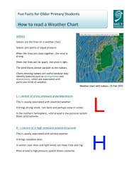How To Read Weather Charts Fun Facts How To Read A Weather Chart