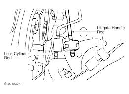 Mercedes W203 Seat Wiring Diagram