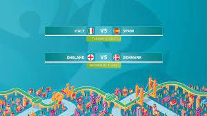 UEFA EURO 2020 semi-finals: Italy vs ...