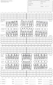 Printable Dental Charting Forms Printable Perio Chart Form Bedowntowndaytona Com