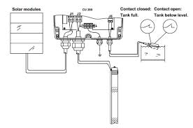 rule bilge pump switch wiring diagram images wire float switch isolated further float switch wiring diagram