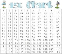 Number Charts 50 100 120 150 And 200 5 Pages Number