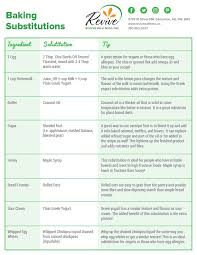 Healthy Baking Substitutions Chart In 2019 Bring On The