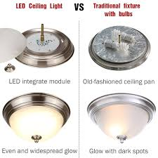 mount ceiling light fixture comparation lightbox moreview lightbox moreview