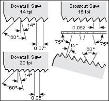 dovetail saw teeth. veritas® dovetail \u0026 crosscut saws - woodworking saw teeth e