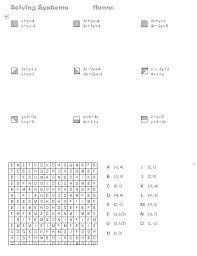 basic algebra worksheet algebraic properties linear equations worksheets grade 8 pdf solving systems great of