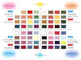 プロが自分に似合う髪色診断理想のヘアカラーを肌目の色から見つける方法