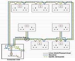 uk house wiring diagram wiring wiring diagram and schematics