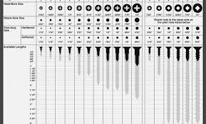 Metric Bolt Diagram Catalogue Of Schemas