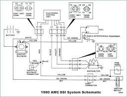 jeep cj wiring diagram wiring diagram jeep wiring diagram car jeep cj gauge wiring diagram jeep cj wiring diagram jeep wiring free wiring diagrams 1982 jeep cj7 wiring diagram jeep cj wiring diagram