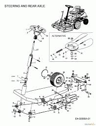 steering wheel steering column front