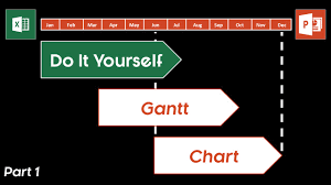 power point gant chart how to make a gantt chart in powerpoint excel into powerpoint