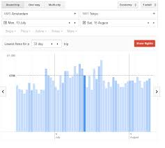 Google Flights Chart How To Use Google Flights Some Strategies To Help You