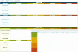 Competitor Analysis Template Xls 50 Competitor Analysis Template Excel Culturatti