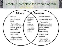Primary And Secondary Succession Venn Diagram Ecological Succession Ecological Succession Succession Series Of