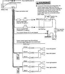 wiring diagram for kenwood dnx5120 wiring image kenwood dnx5120 wiring diagram wiring diagrams on wiring diagram for kenwood dnx5120