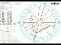 Nikola Tesla Chart