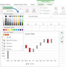 Circumstantial Custom Chart In Excel 2010 2019