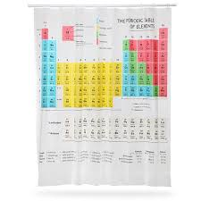 Periodic Table Of Elements Bathroom Curtains Waterproof 3d Print Shower Curtain White Fabric Curtain For Bathroom Lxf0330 In Shower Curtains From Home