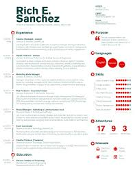 Free Digital Marketing Resume Templates Universal Network