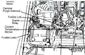 1991 ford f150 starter solenoid wiring diagram f 150 michaelhannan co 1991 ford f150 starter solenoid wiring diagram f 150