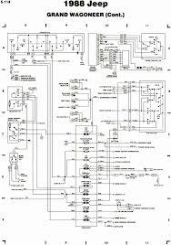 98 freightliner fuse diagram wiring diagrams best reading wiring diagram 98 freightliner wiring diagram for you u2022 freightliner fl70 fuse box diagram 98 freightliner fuse diagram