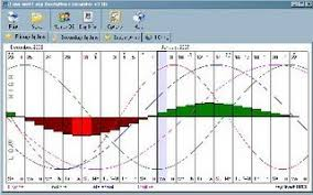 Free Daily Biorhythm Charts Biorhythm Calculator Up An Atom