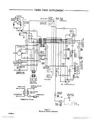 Electrical wiring diagram for alternator new 3 wire alternator wiring diagram unique ipphil unique electrical wiring diagram for alternator ipphil
