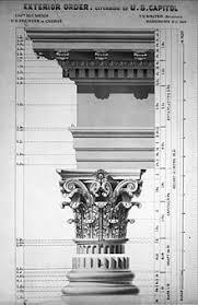 Corinthian Order Wikipedia