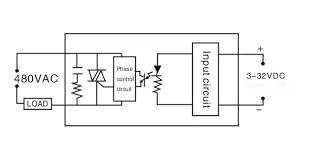 ssr 125 wiring diagram explore wiring diagram on the net • ssr 125 wiring diagram wiring diagrams image chinese 4 wheeler wiring diagram wiring diagram 50