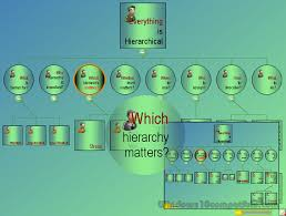Asp Net Org Chart Asp Net Organization Chart Component 4 1 Free Download