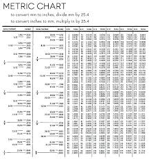 Metric System Convertion Table Swistechs Com