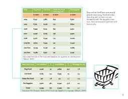 Petco Dog Collar Size Chart Final Book Petco 2 2
