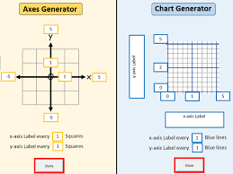 Number Chart Generator Axes Chart Graph Generator