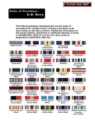 Us Navy Ribbons Reading Industrial Wiring Diagrams