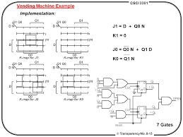Design Of Vending Machine Controller Extraordinary Chapter 48 Finite State Machine Design Contemporary Logic Design