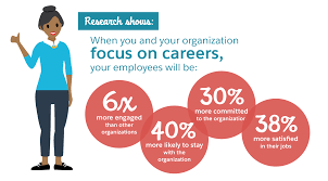 What Is Career Development Explore Career Development Unit Salesforce Trailhead