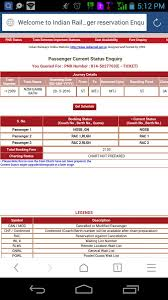 21 Complete Irctc Reservation Chart Preparation Time