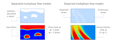 a comparison of separated and disd multiphase flow models