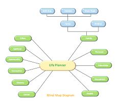 Microsoft Word Diagram Templates Mind Map Diagram Template Microsoft Word Templates 411671522264